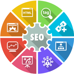 How To Get More Traffic with the Best SEO Marketing Software Tip: Be Consistent