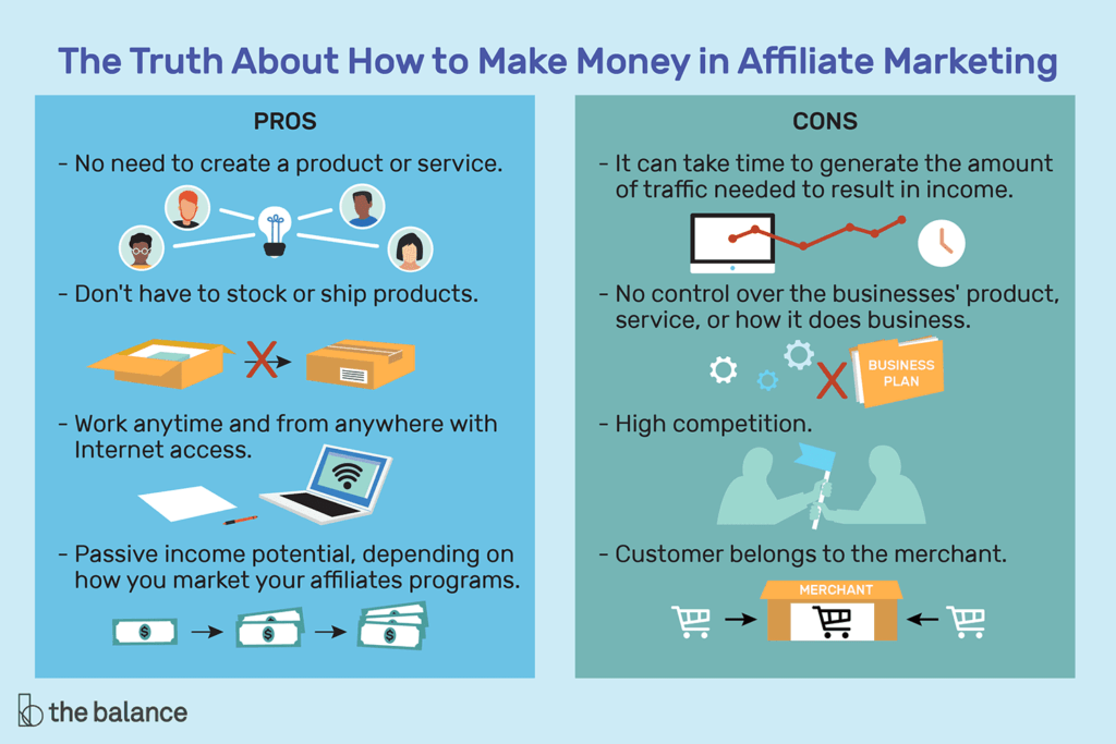 How To Definitely Get More Traffic To Your Affiliate Website?