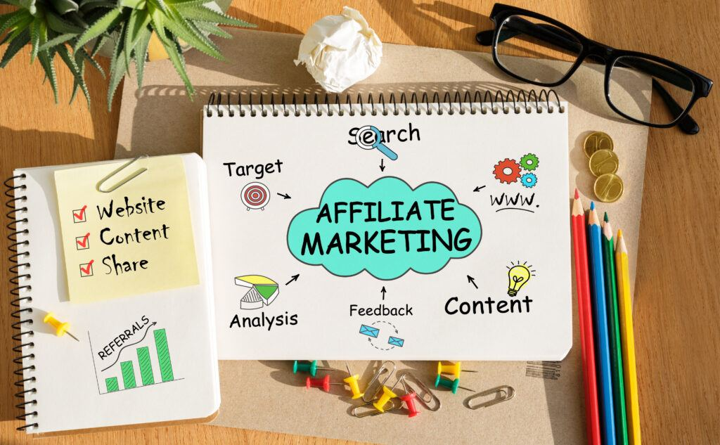 How to have the Right Attitude for Success in Affiliate Marketing?