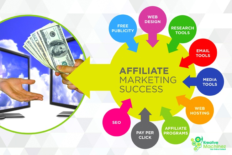 Reasons To Start An Affiliate Marketing Business