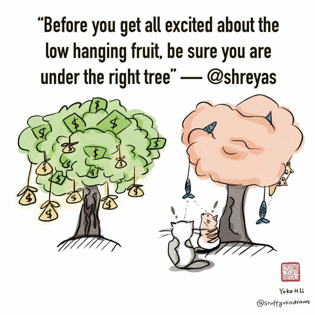 What is the Low Hanging Fruit Principle?